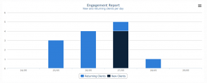 Daily Engagement Report